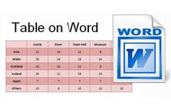 Cách tạo bảng trong Word và một số định dạng bảng thường dùng